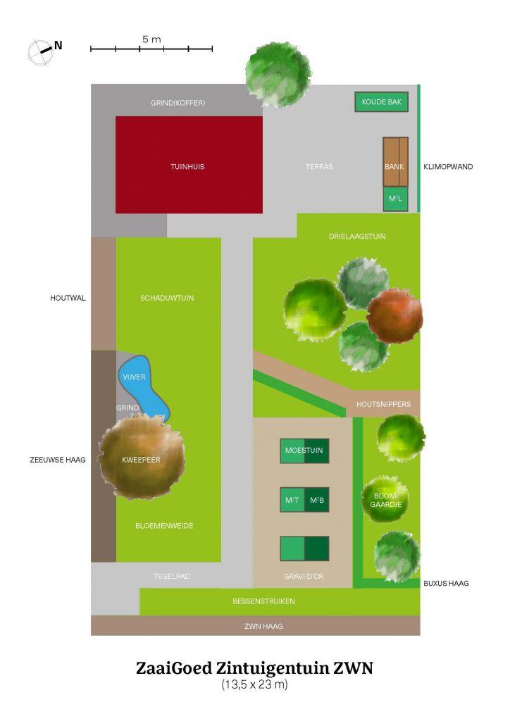 Doe mee met ons project Gardensongs!